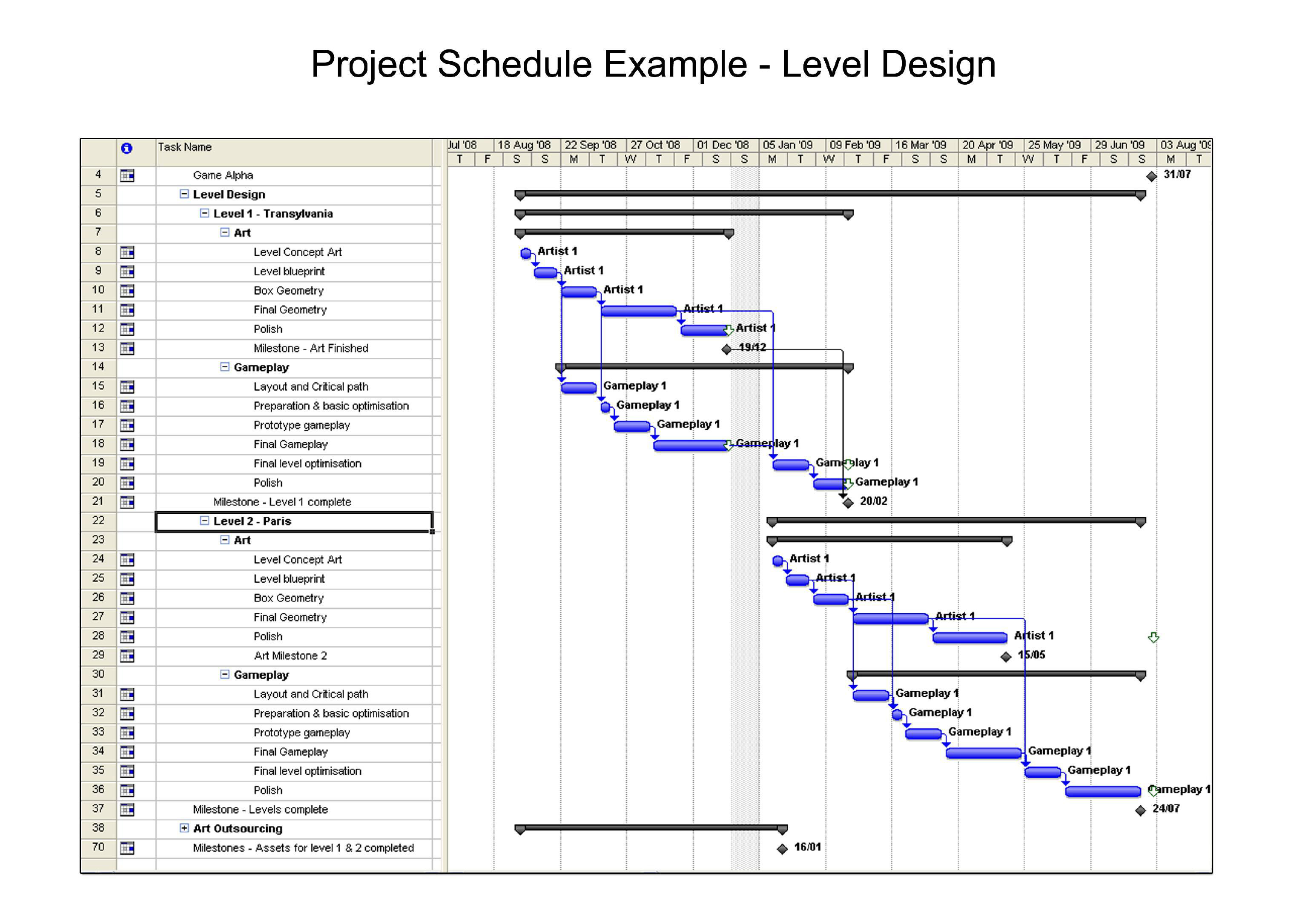 Dissertation salary schedule