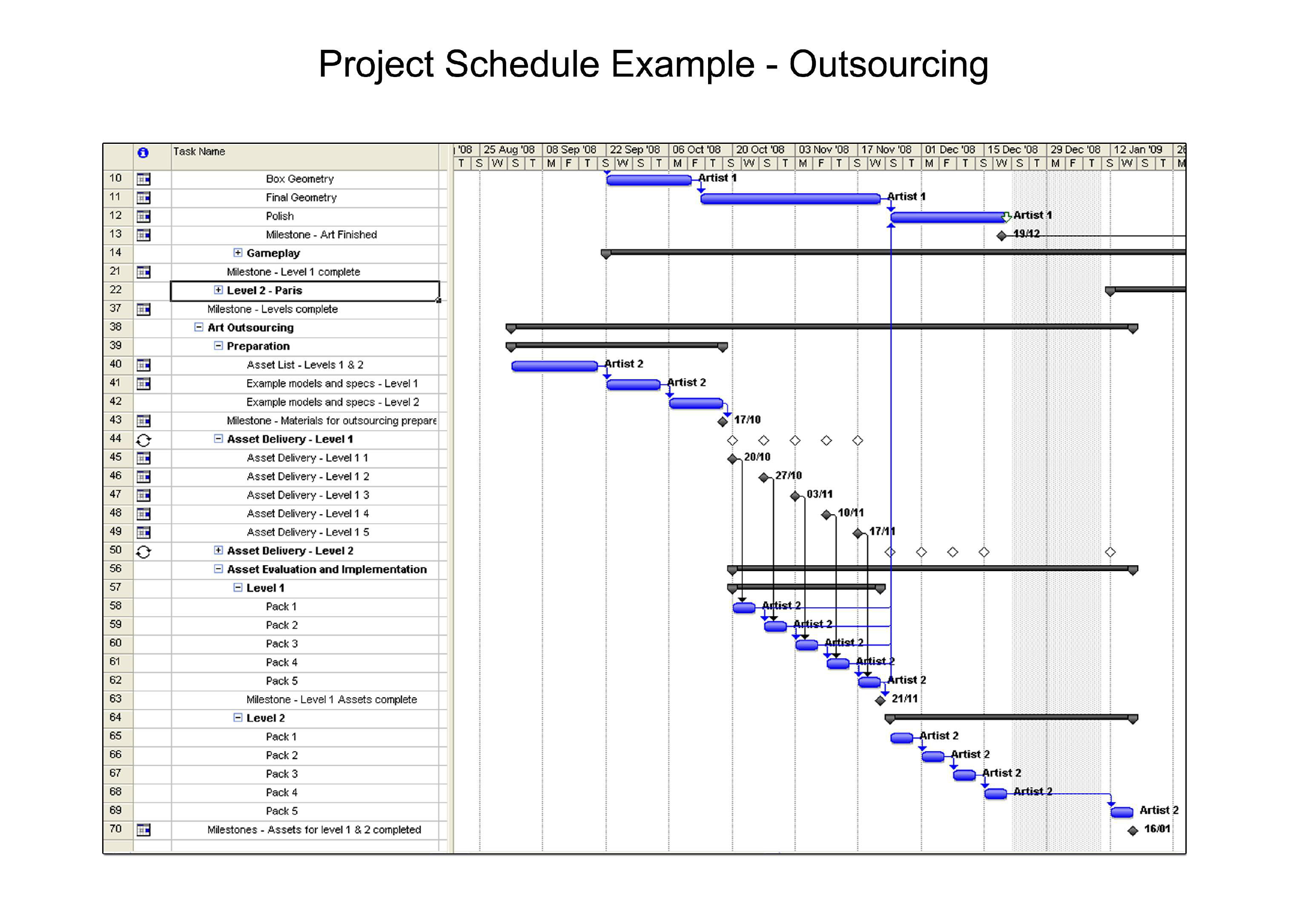 it project schedule template - 3 honours project jon hallier maddieman games